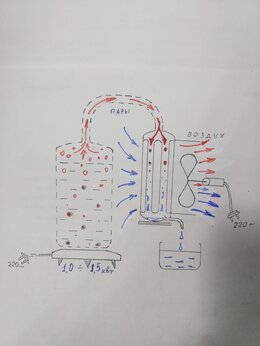 Самогонные аппараты - Дистиллятор воздушного охлаждения на мощность 1…, 0