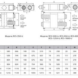 Вентиляция - Рекуператор Royal Clima soffio Uno RCS 650 U, 0