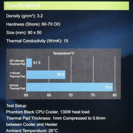 Термопаста - Термопрокладки 15 Вт/мК Gelid GP-Ultimate…, 0