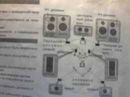 Акустические системы - колонки (аккустика)  Panasonic S90 (7ШТ.), 0