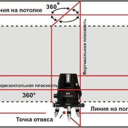 Измерительные инструменты и приборы - уровень лазерный ермак 5 лучей 6 точек, 0