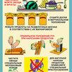 """Комплект таблиц """"Технология. Безопасные приемы труда для девочек"""" по цене 1950₽ - Обучающие плакаты, фото 8"""