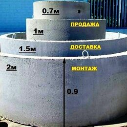 Железобетонные изделия - КОЛЬЦА ЖБИ , 0
