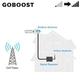 Оборудование Wi-Fi и Bluetooth - Усилитель сигнала сотовой связи и интернета 2G и 4G  с ЖК-дисплеем, 0