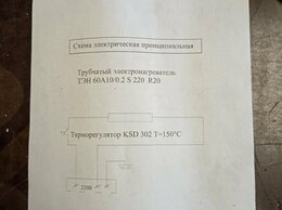 Изоляционные материалы - Термопенал, 0