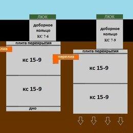 Септики - Канализация, септик, выгребная яма, накопительная емкость из Ж/Б колец, 0