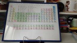 Словари, справочники, энциклопедии - Периодическая таблица химических элементов, 0
