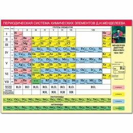 Постеры и календари - Плакат настенный Русский Дизайн «Периодическая система Менделеева», 490*690мм, 0