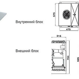 Холодильные машины - Сплит-система среднетемпературная SM109 Р , 0