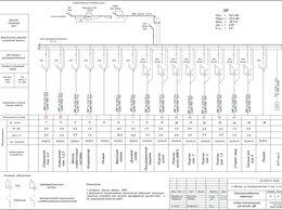 Архитектура, строительство и ремонт - Разработка схем  электрощитов , проектов  ЭОМ  , 0