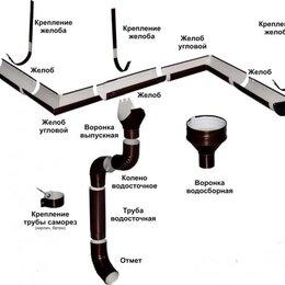 Кровля и водосток - водосточная система (металл), 0