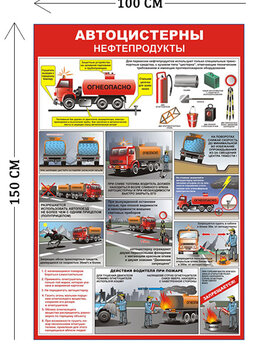 Рекламные конструкции и материалы - Стенд Автоцистерны 150х100см (12 плакатов), 0