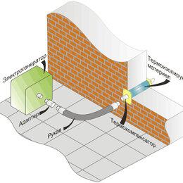 Аксессуары и дополнительное оборудование  - отвод выхлопных газов генератора, 0