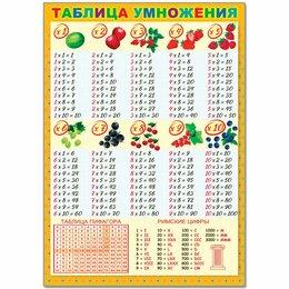 Постеры и календари - Плакат настенный Русский Дизайн «Таблица умножения», 490*690мм, 0