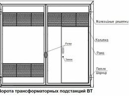 Заборы и ворота - Ворота трансформаторных подстанций, серия…, 0