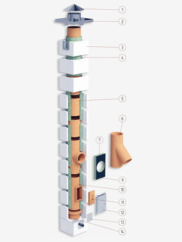 Дымоходы - Дымоход из керамики Системы OFFEN KLR O-BLOCK 1…, 0