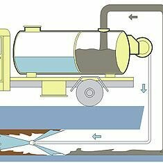 Бытовая химия - Прочистка канализации в Шахтах, 0