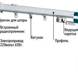 Карнизы и аксессуары для штор - Электрокарниз безшумный (премиум), 0