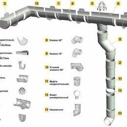 Кровля и водосток - Водосточные системы DOCKE, 0