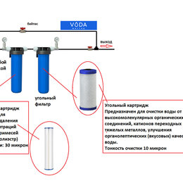 Фильтры для воды и комплектующие - Система очистки воды/Дачный фильтр для воды, 0