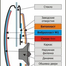 Автосервис и подбор автомобиля - Схема установки шумоизоляции автомобиля, 0