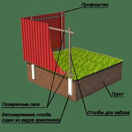 Архитектура, строительство и ремонт - Установка забора из профнастила, установка ворот, 0