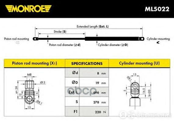 Амортизатор Капота Seat: Ibiza I 84-93 Monroe арт. ML5022 по цене 610₽ - Кузовные запчасти , фото 0