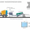 Регенератор бетона ReBeton-10 по цене 1390000₽ - Готовые строения, фото 7