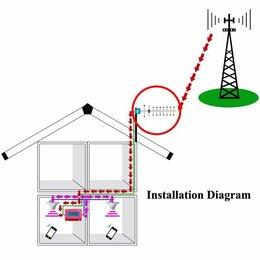 Антенны и усилители сигнала - Уличная антенна GSM (800-960Мгц, 13дБ) GSM10 , 0