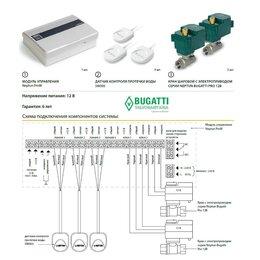 Прочая техника - Система контроля протечки воды, 0