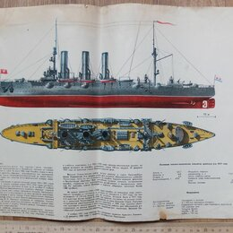 Постеры и календари - плакат крейсер Аврора, 0