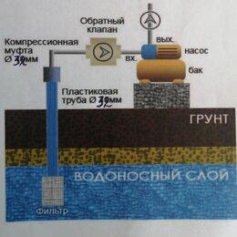 Архитектура, строительство и ремонт - Бурение скважин на воду (Абиссинский колодец) , 0