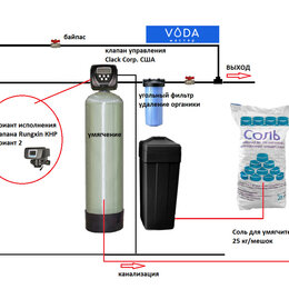 Фильтры для воды и комплектующие - Система очистки воды / Система умягчения, 0