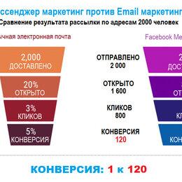 IT, интернет и реклама - Чат-бот для любого бизнеса, 0