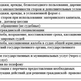 Финансы, бухгалтерия и юриспруденция - Юрист, 0