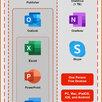 Microsoft office 2019 по цене не указана - Программное обеспечение, фото 0
