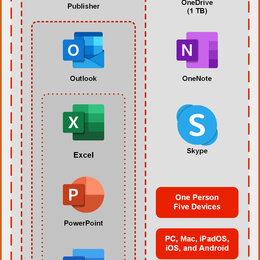 Программное обеспечение - Microsoft office 2019, 0