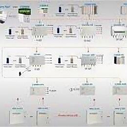 Электромонтажники - Монтаж и обслуживание слаботочных систем, 0