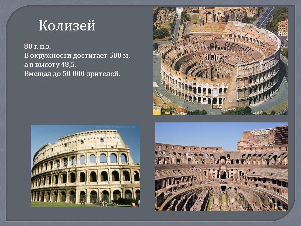 древний рим архитектура кратко фото всех изображений, записанных