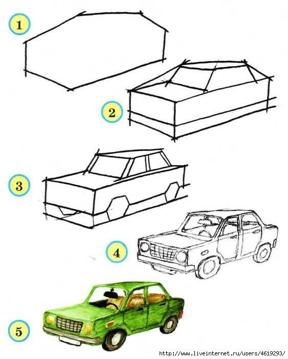 Картинки по изо 8 класс машины