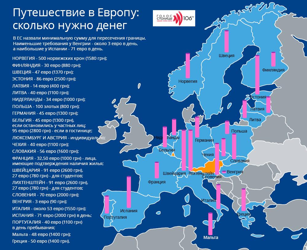 Танцующих, сколько идет открытка в европу