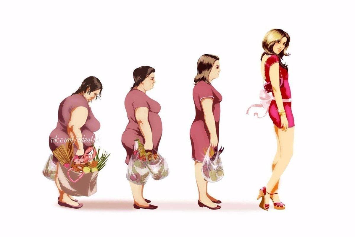 Мотиваторы для похудения в картинках