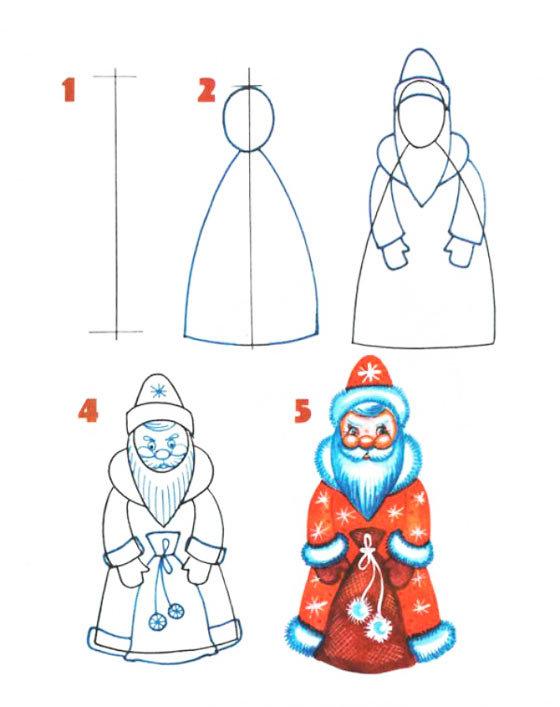 Дед мороз и снегурочка рисунок карандашом поэтапно для начинающих объяснил