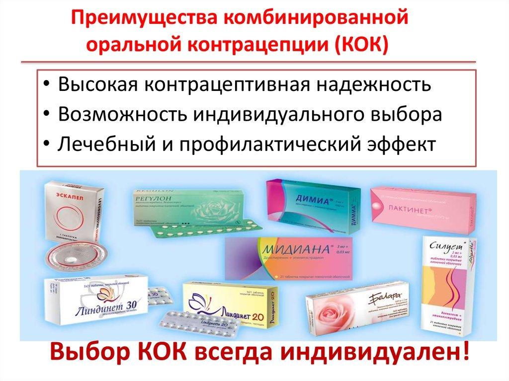 Гормональная Контрацепция И Похудение. Худеем — цель!