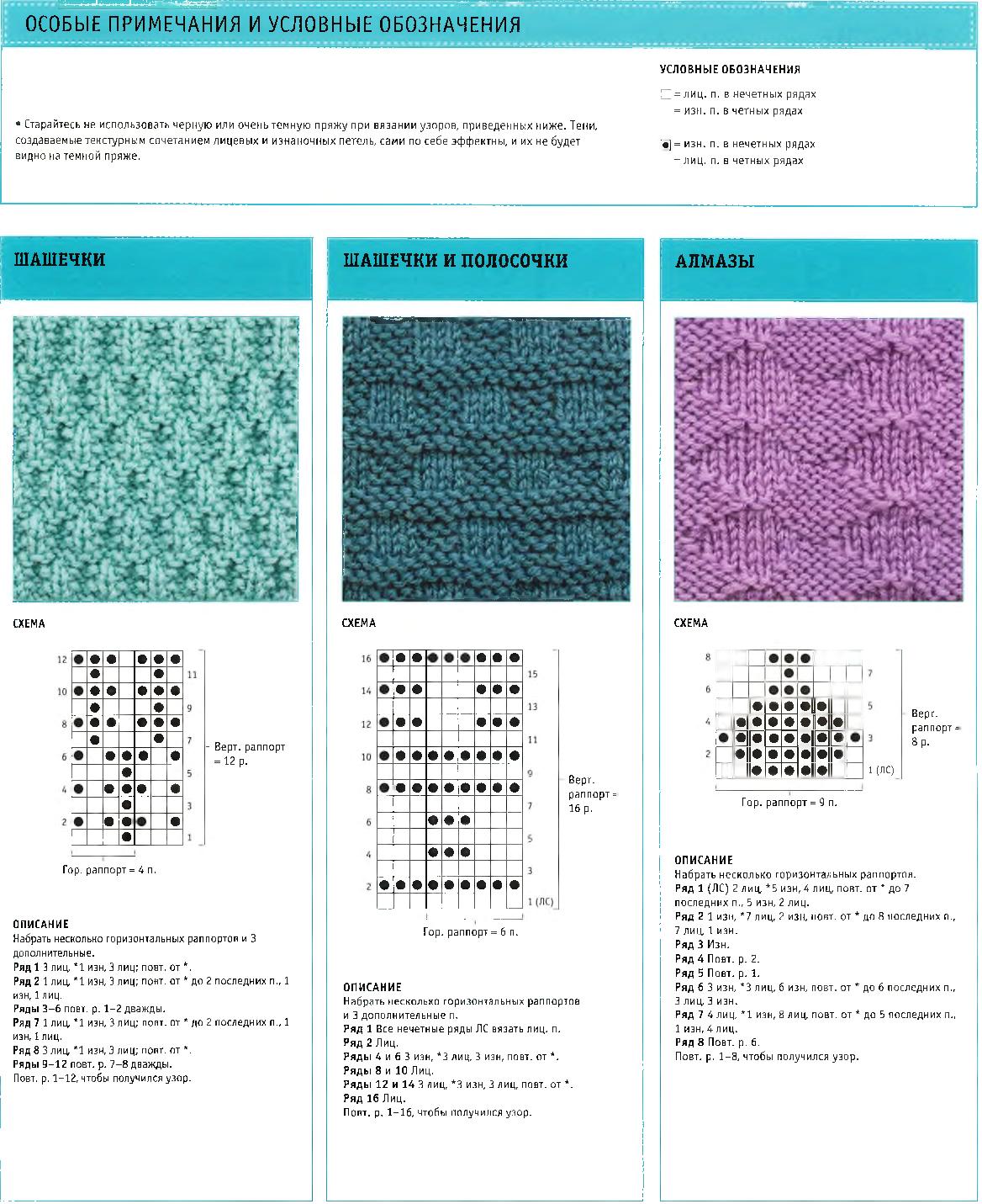 линолеум схемы вязки спицами для начинающих в картинках и схемах породе испанский мастиф