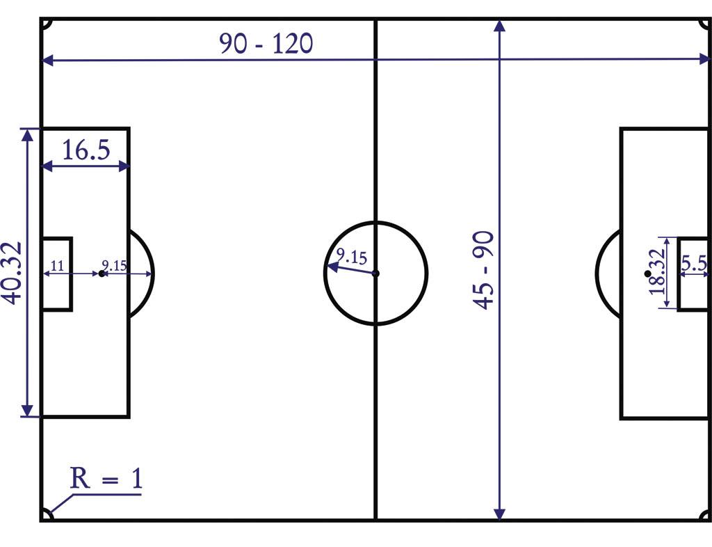 Мини-футбольные схемы