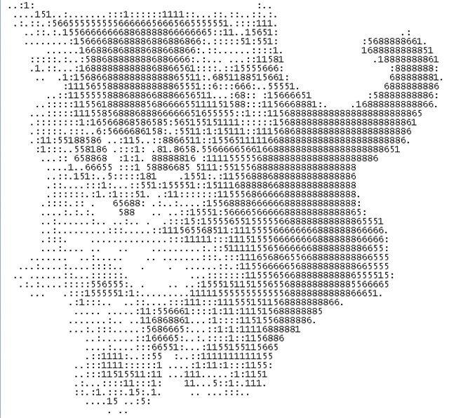 Копировать картинки из символов в аватарии