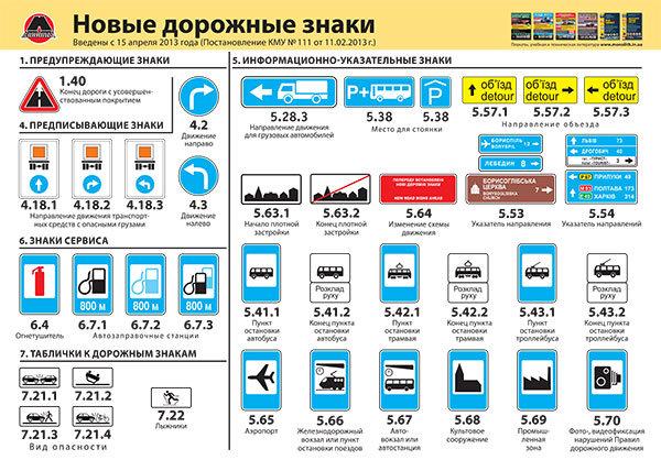 Дорожные знаки в картинках украина, тебе картинки