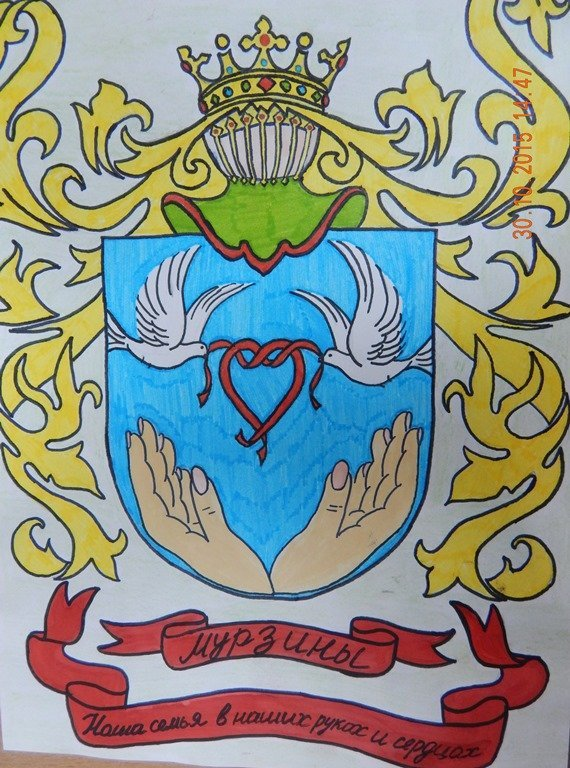образцы гербов семьи в картинках этот