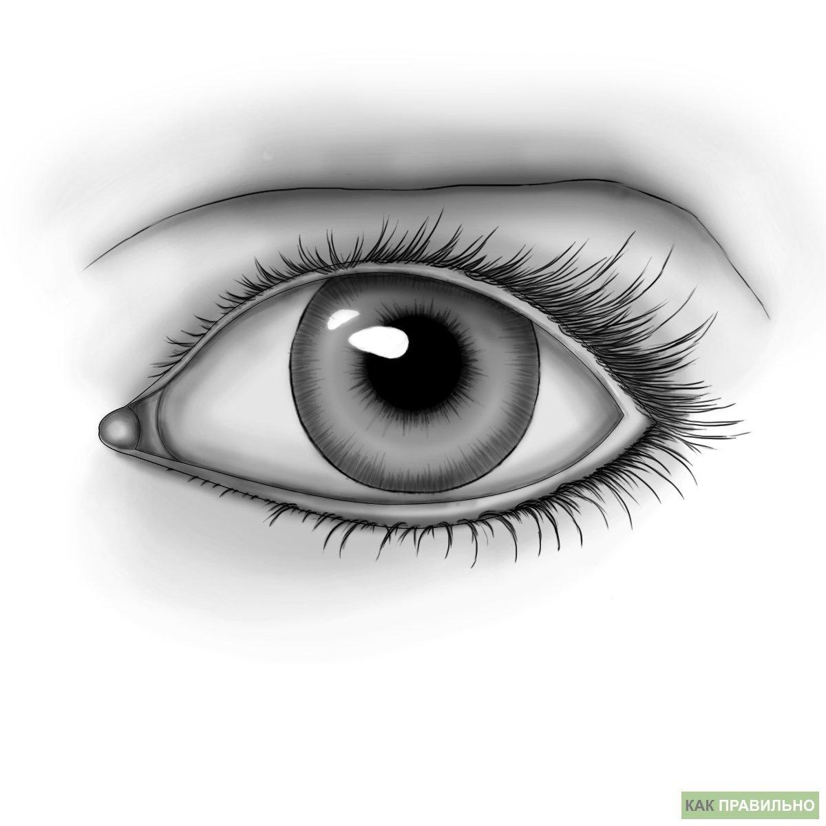 картинка глаза человека рисовать выходным
